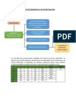 ESQUEMA DE DESARROLLO DE INVESTIGACION (Autoguardado).docx