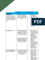 FUNCIONES DEL PSICOLOGO COMUNITARIO matriz colaborativa