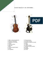AULA+#6+-+ANATOMIA+DO+VIOLA_O+E+DA+GUITARRA+[GUITAR+FREAK+SYSTEM]
