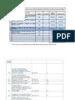 presupuesto de camaras