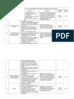 158278128-Temas-Para-Capacitaciones-Ambientales-Empresas-Contratistas.doc