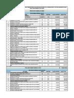 1. Presupuesto de Obra presentado