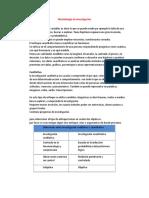Metodología-de-Investigación.docx