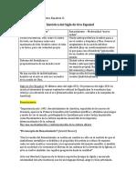 Apuntes Prueba Literatura Española II