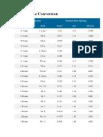 Particle Size Conversion Table