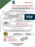 Vibrio ISO 21872-1_2017