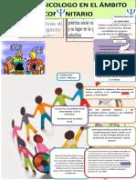 INFOGRAFIA (2) jenifer psicologia comunitario (1)