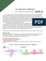 Exec Position Descriptions 2021-22