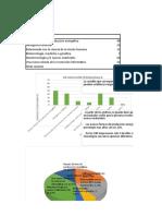 Moncada_lab_diagramas estadísticos.