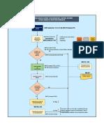 Metodología de Estudio y Evaluación del C.I (para la AFG)