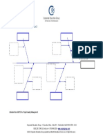 Cause and Effect Diagram Template 2.doc