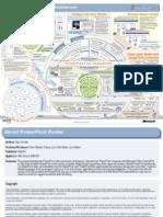 Power Pivot Client Server Architecture