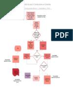Fase6_ pablo andres manga Diagrama de flujo