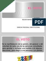 1.- EL VOTO