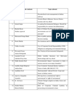 LIST OF ALLOTTED TOPICS 2019 - 2020