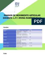 rangos de movimiento articular