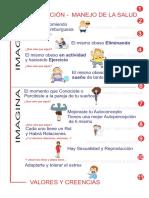 patrones funcionales mnemotecnia