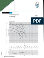 curva-rendimiento-bombas-para-agua-cuma-K3L-4