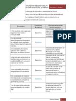 descrição e avaliação