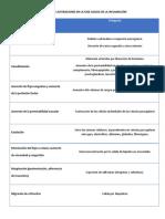 alteraciones vasculares (con respuestas).docx
