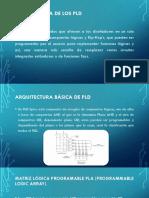 Arquitectura de los PLD