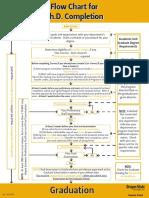 Flowchart PhD_0(2)