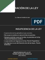 INTEGRACIÓN-DE-LA-LEY