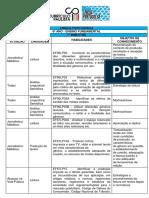 Língua-Portuguesa - currículo paulista