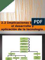 2.2_Implicaciones_eticas_en_el_desarrollo_y_aplicacion_de_la_tecnologia.pdf