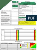 IPERC Continuo DS024 V5 Acarreo en mina