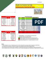 Resultados da 9ª Jornada do Campeonato Distrital da AF Beja em Futebol