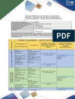 Consulta_Dispositivos_PC_CamilaDiaz.docx