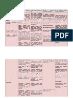 Ok Tabela_matriz 2a sessão LL