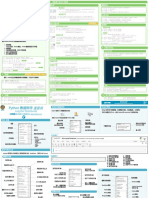 pyhon数据科学速查表.pdf