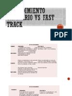 Procedimiento ordinario vs fast track