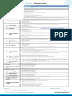 Checklist - Private Limited