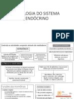 Fisiologia do sistema endócrino.pptx