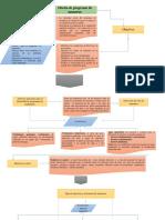 diagrama de flujo toma de muestras