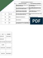 FORMAT NOTULEN HASIL BIMBINGAN  SNARS ED 1_1 (3)