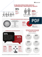 American Heart Association - Harris Poll on mental health in workplace