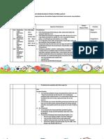 LK.3 Format desain pembelajaran Ruslan - Unit 2