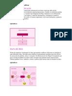 Tipos de esquemas gráficos.docx
