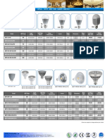 BrightLux_LED_Catalogue_1-Residential-Commercial_Lighting