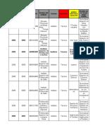 VN-Tecnicaturas-al-13-11-18