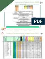 PDF-Ranking-para-Copas-de-España-Junior-2020