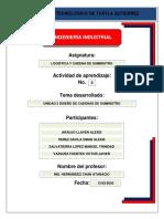 UNIDAD 2 DISEÑO DE CADENAS DE SUMINISTRO.docx