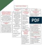 Mapa conceptual sobre didáctica.docx