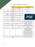 List of mentors.pdf