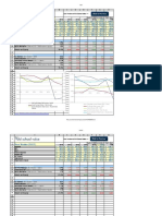 dupont-analysis-calculator