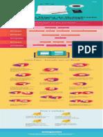 infografico-producao-de-conteudo